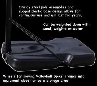 Volleyball Spike Trainer (Volleyball Training Equipment) - Practice ball contact, arm swing, and footwork techniques with the all new Volleyball Spike Trainer (Volleyball Equipment) from Club Volleyball Gear.